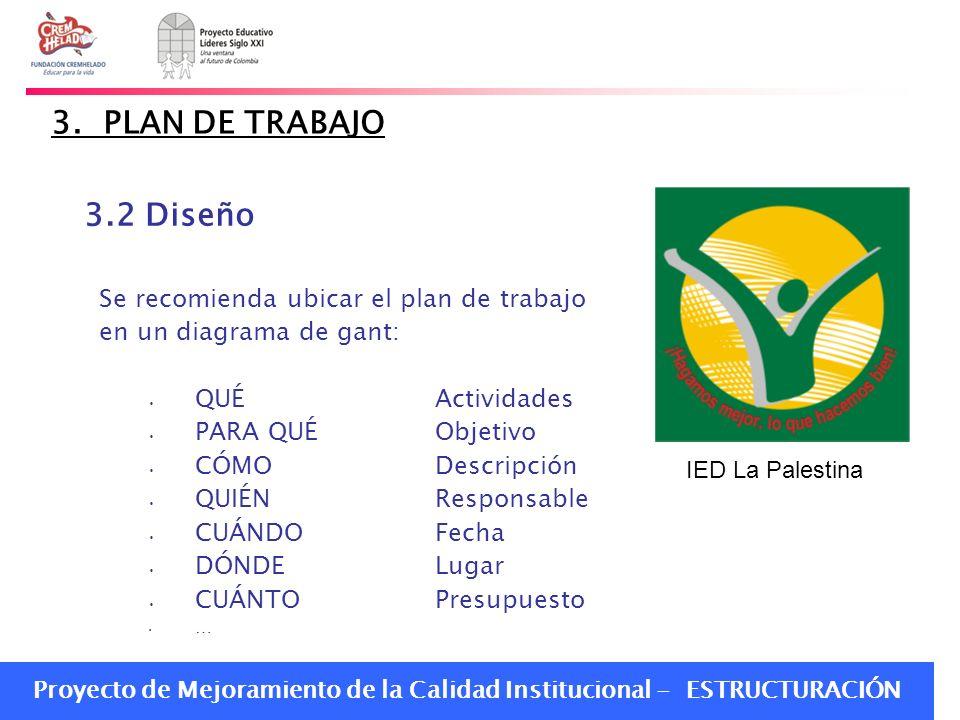 Proyecto de Mejoramiento de la Calidad Institucional - ESTRUCTURACIÓN 3. PLAN DE TRABAJO 3.2 Diseño Se recomienda ubicar el plan de trabajo en un diag