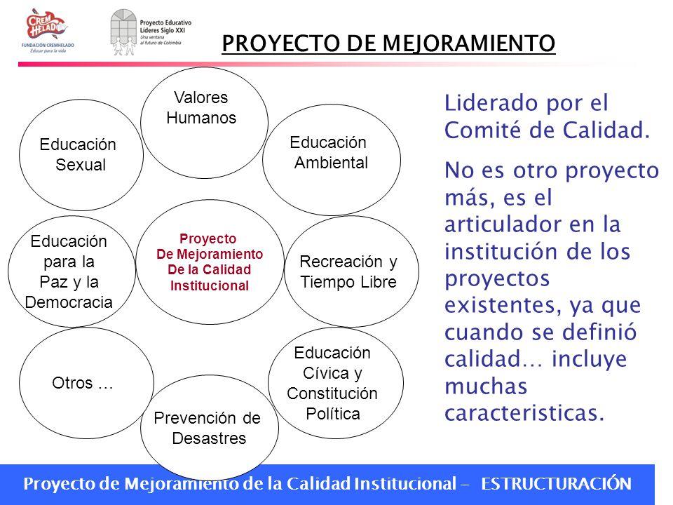 Proyecto de Mejoramiento de la Calidad Institucional - ESTRUCTURACIÓN Educación Sexual Valores Humanos Recreación y Tiempo Libre Proyecto De Mejoramie
