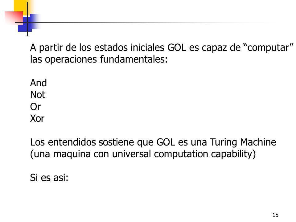 15 A partir de los estados iniciales GOL es capaz de computar las operaciones fundamentales: And Not Or Xor Los entendidos sostiene que GOL es una Tur