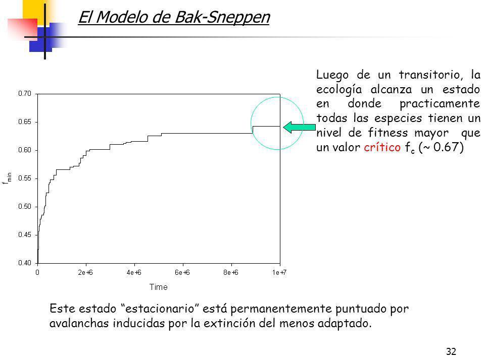 32 El Modelo de Bak-Sneppen Luego de un transitorio, la ecología alcanza un estado en donde practicamente todas las especies tienen un nivel de fitnes