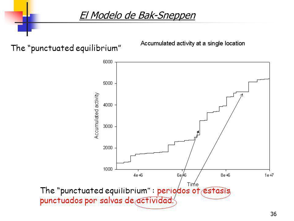 36 El Modelo de Bak-Sneppen The punctuated equilibrium : periodos of estasis punctuados por salvas de actividad. The punctuated equilibrium