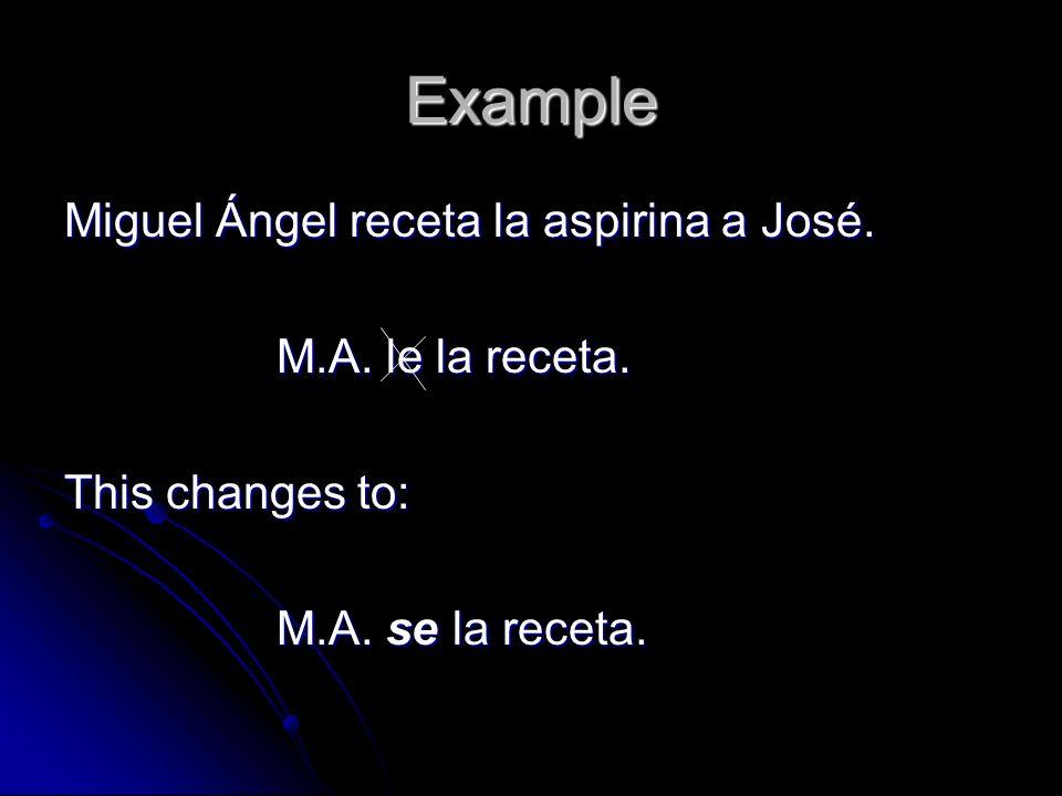 Example Miguel Ángel receta la aspirina a José. M.A. le la receta. This changes to: M.A. se la receta.