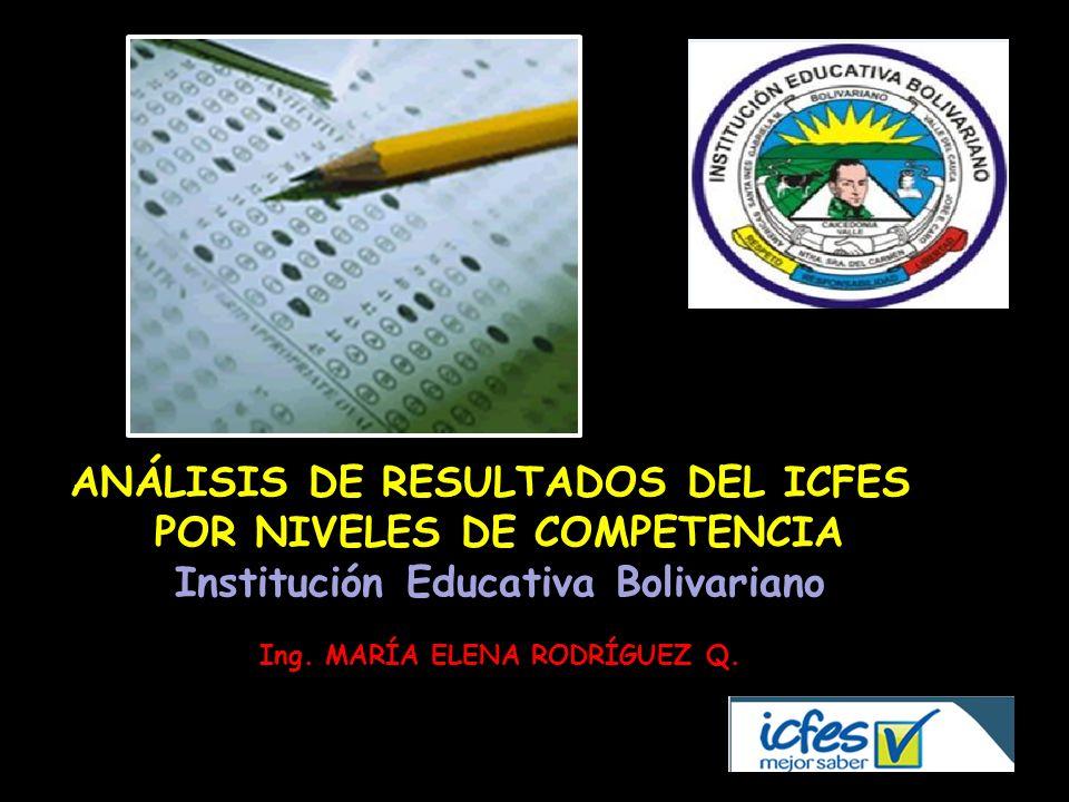 ANÁLISIS DE RESULTADOS DEL ICFES POR NIVELES DE COMPETENCIA Institución Educativa Bolivariano Ing. MARÍA ELENA RODRÍGUEZ Q.