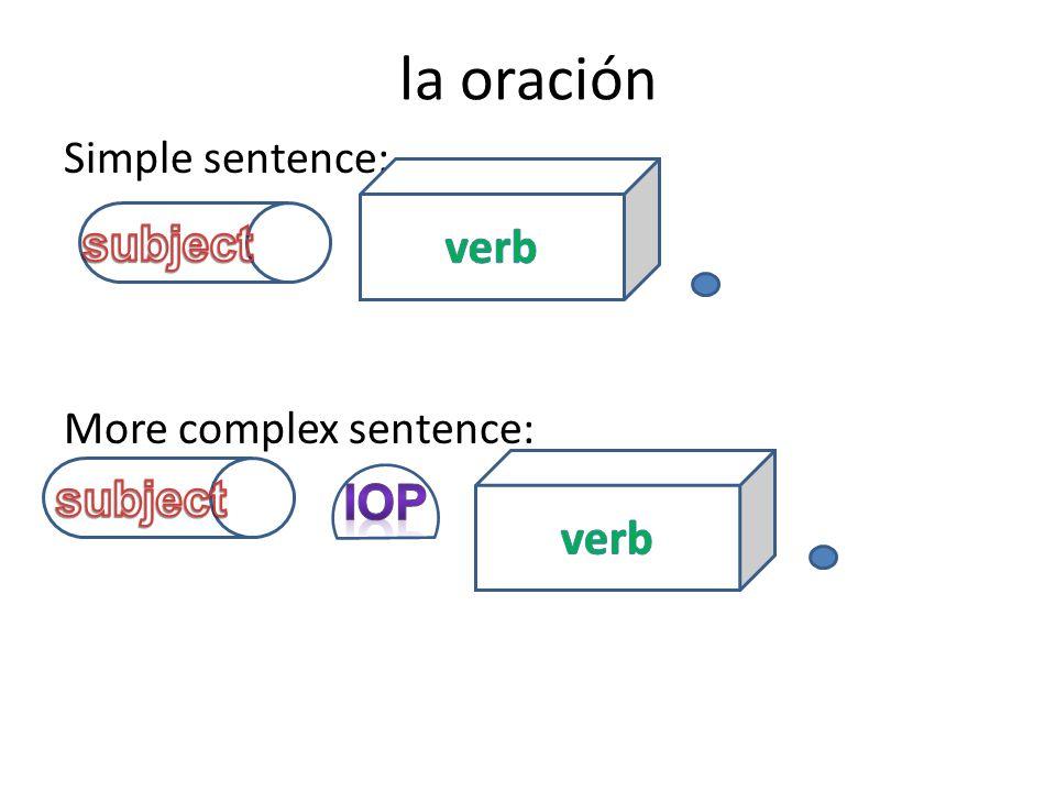 la oración Simple sentence: More complex sentence: