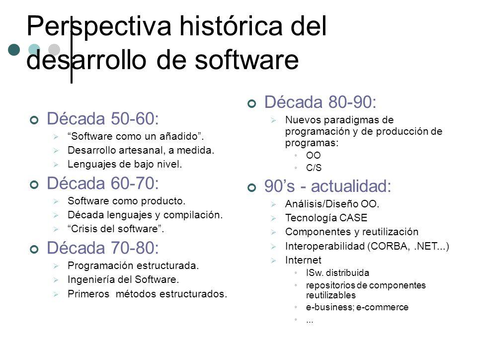 Perspectiva histórica del desarrollo de software Década 50-60: Software como un añadido. Desarrollo artesanal, a medida. Lenguajes de bajo nivel. Déca
