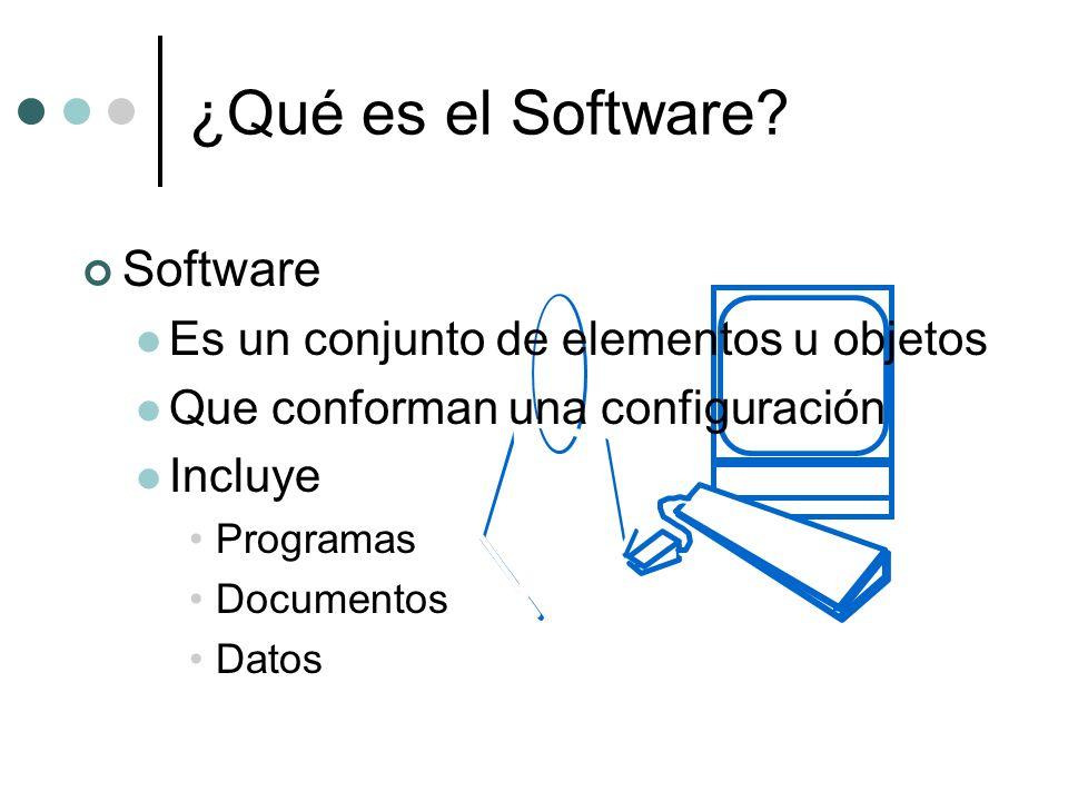 ¿Qué es el Software? Software Es un conjunto de elementos u objetos Que conforman una configuración Incluye Programas Documentos Datos