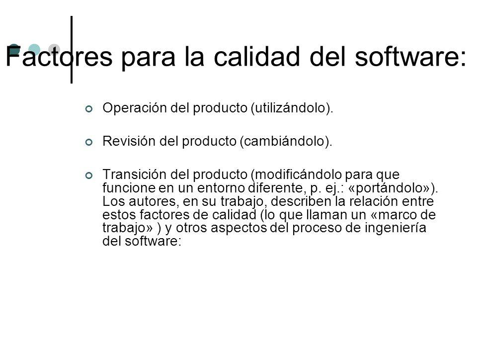 Operación del producto (utilizándolo). Revisión del producto (cambiándolo). Transición del producto (modificándolo para que funcione en un entorno dif