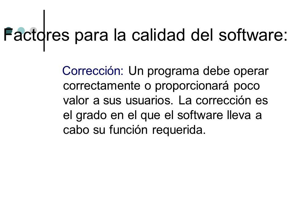 Corrección: Un programa debe operar correctamente o proporcionará poco valor a sus usuarios. La corrección es el grado en el que el software lleva a c