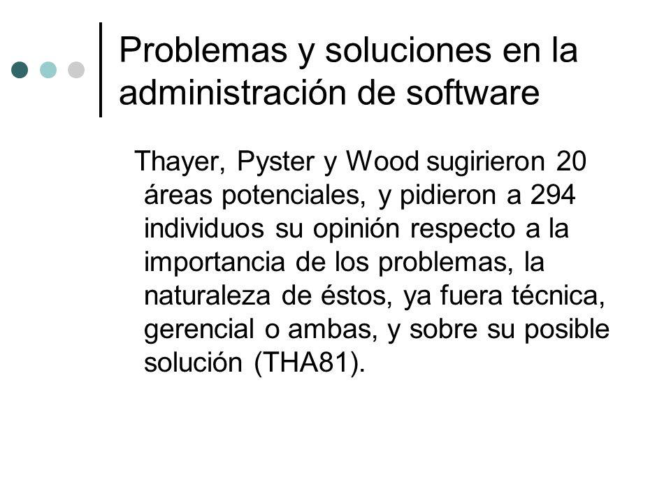 Problemas y soluciones en la administración de software Thayer, Pyster y Wood sugirieron 20 áreas potenciales, y pidieron a 294 individuos su opinión