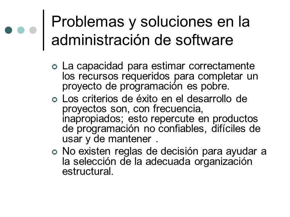 Problemas y soluciones en la administración de software La capacidad para estimar correctamente los recursos requeridos para completar un proyecto de