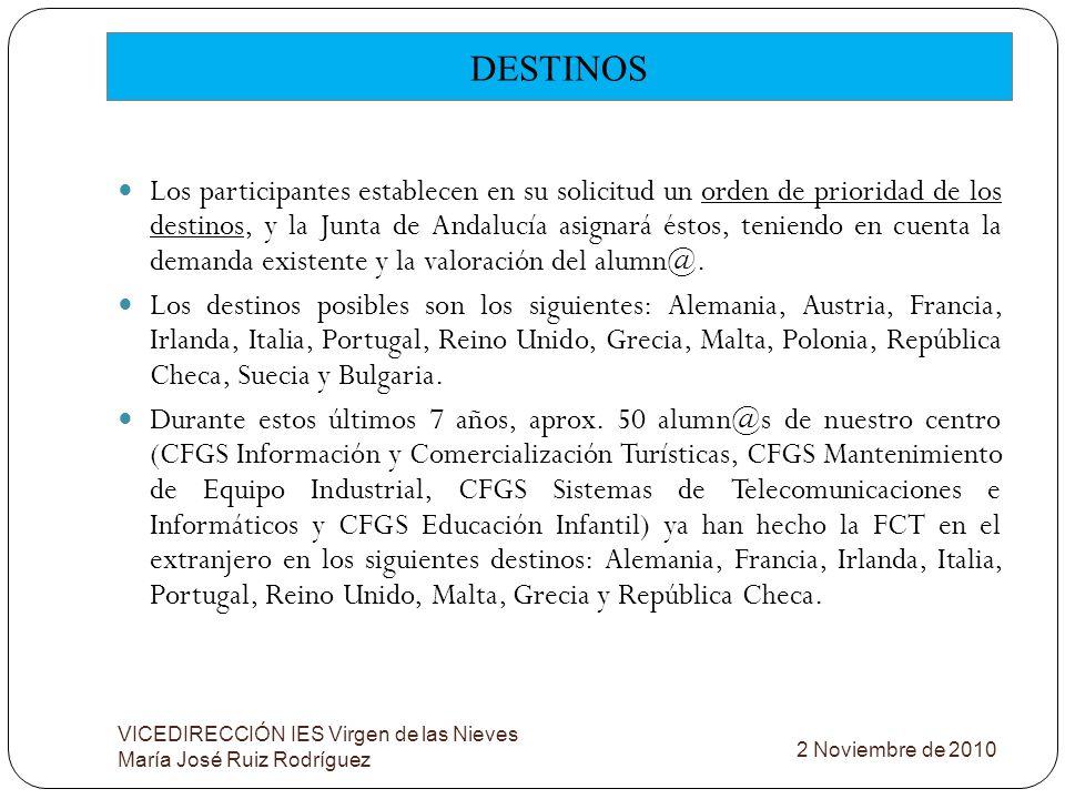 DESTINOS VICEDIRECCIÓN IES Virgen de las Nieves María José Ruiz Rodríguez Los participantes establecen en su solicitud un orden de prioridad de los de