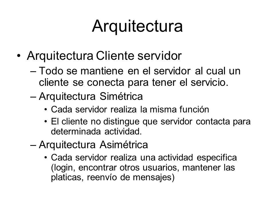 Arquitectura Arquitectura Cliente servidor –Todo se mantiene en el servidor al cual un cliente se conecta para tener el servicio. –Arquitectura Simétr