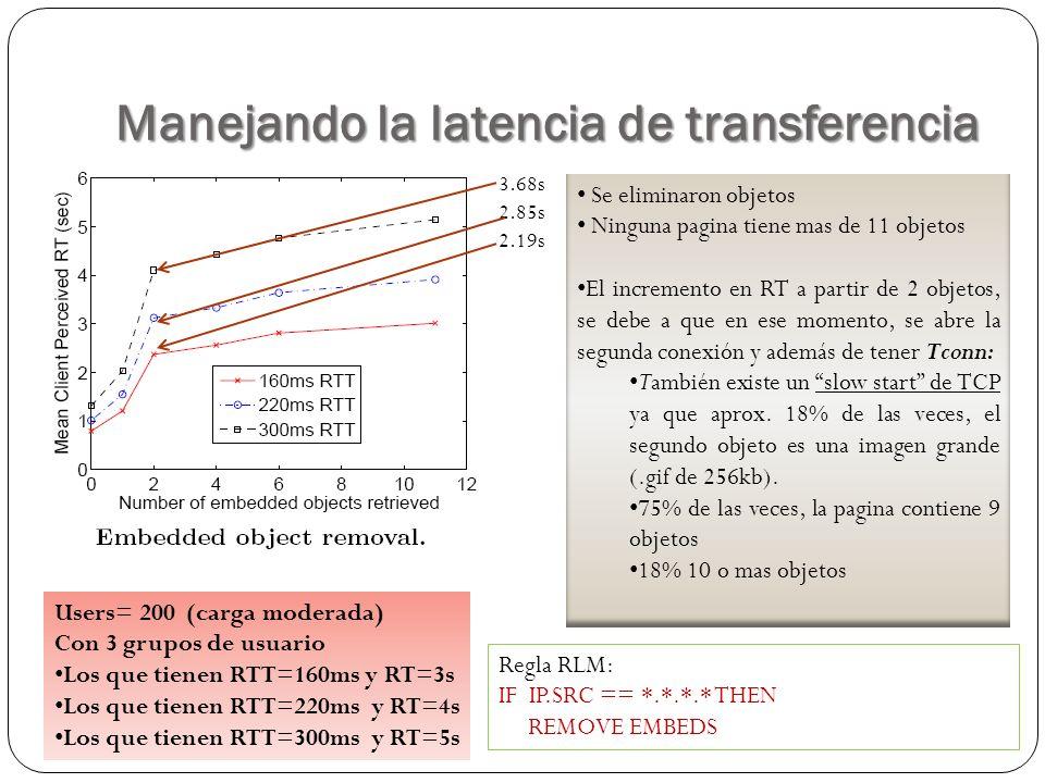 Manejando la latencia de transferencia Users= 200 (carga moderada) Con 3 grupos de usuario Los que tienen RTT=160ms y RT=3s Los que tienen RTT=220ms y RT=4s Los que tienen RTT=300ms y RT=5s Se eliminaron objetos Ninguna pagina tiene mas de 11 objetos El incremento en RT a partir de 2 objetos, se debe a que en ese momento, se abre la segunda conexión y además de tener Tconn: También existe un slow start de TCP ya que aprox.