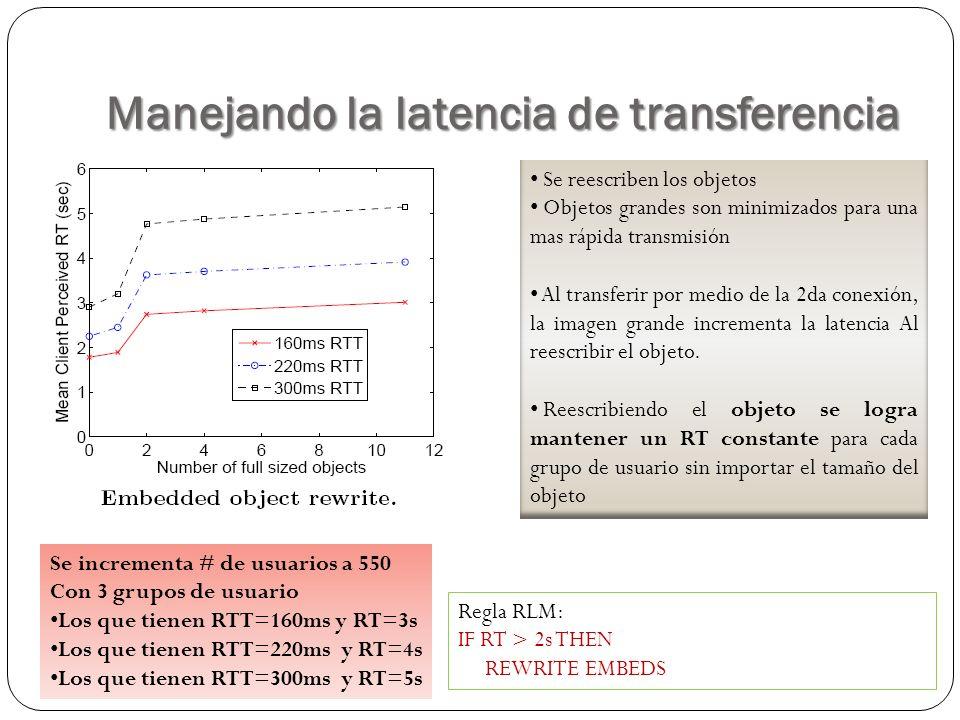 Manejando la latencia de transferencia Se incrementa # de usuarios a 550 Con 3 grupos de usuario Los que tienen RTT=160ms y RT=3s Los que tienen RTT=220ms y RT=4s Los que tienen RTT=300ms y RT=5s Se reescriben los objetos Objetos grandes son minimizados para una mas rápida transmisión Al transferir por medio de la 2da conexión, la imagen grande incrementa la latencia Al reescribir el objeto.