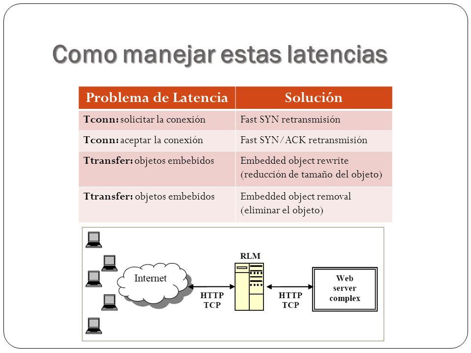 Como manejar estas latencias Problema de LatenciaSolución Tconn: solicitar la conexiónFast SYN retransmisión Tconn: aceptar la conexiónFast SYN/ACK retransmisión Ttransfer: objetos embebidosEmbedded object rewrite (reducción de tamaño del objeto) Ttransfer: objetos embebidosEmbedded object removal (eliminar el objeto)