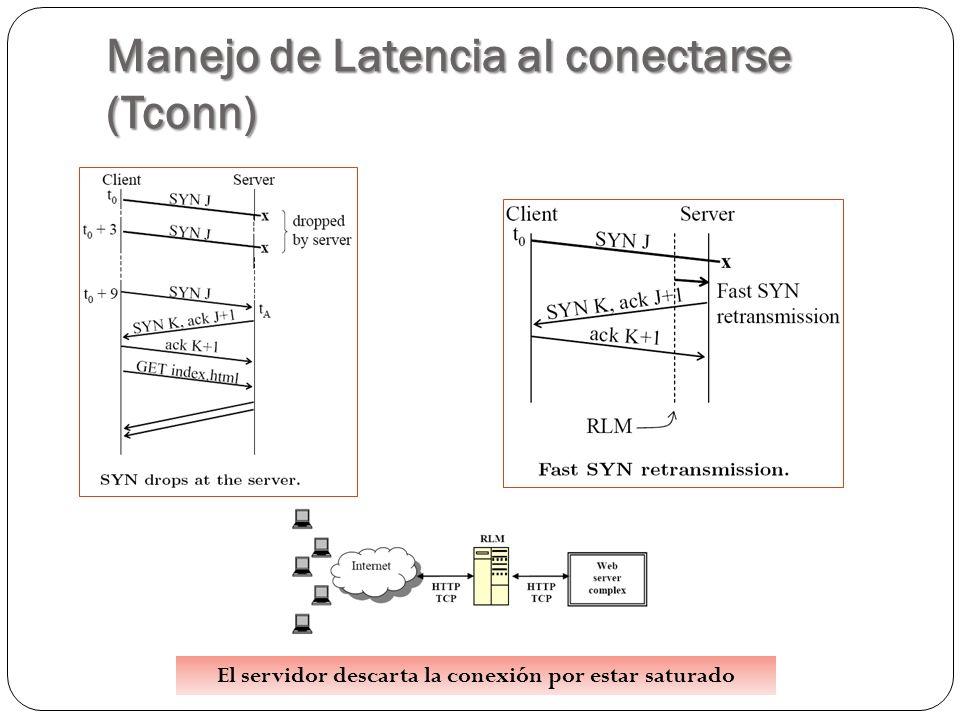 Manejo de Latencia al conectarse (Tconn) El servidor descarta la conexión por estar saturado