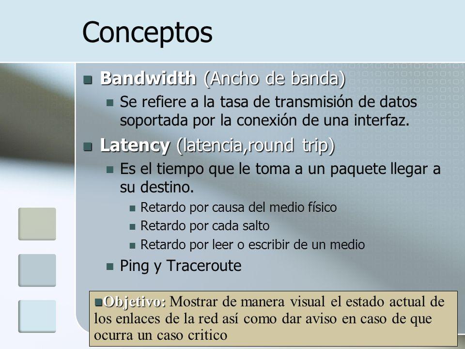Conceptos Bandwidth (Ancho de banda) Bandwidth (Ancho de banda) Se refiere a la tasa de transmisión de datos soportada por la conexión de una interfaz