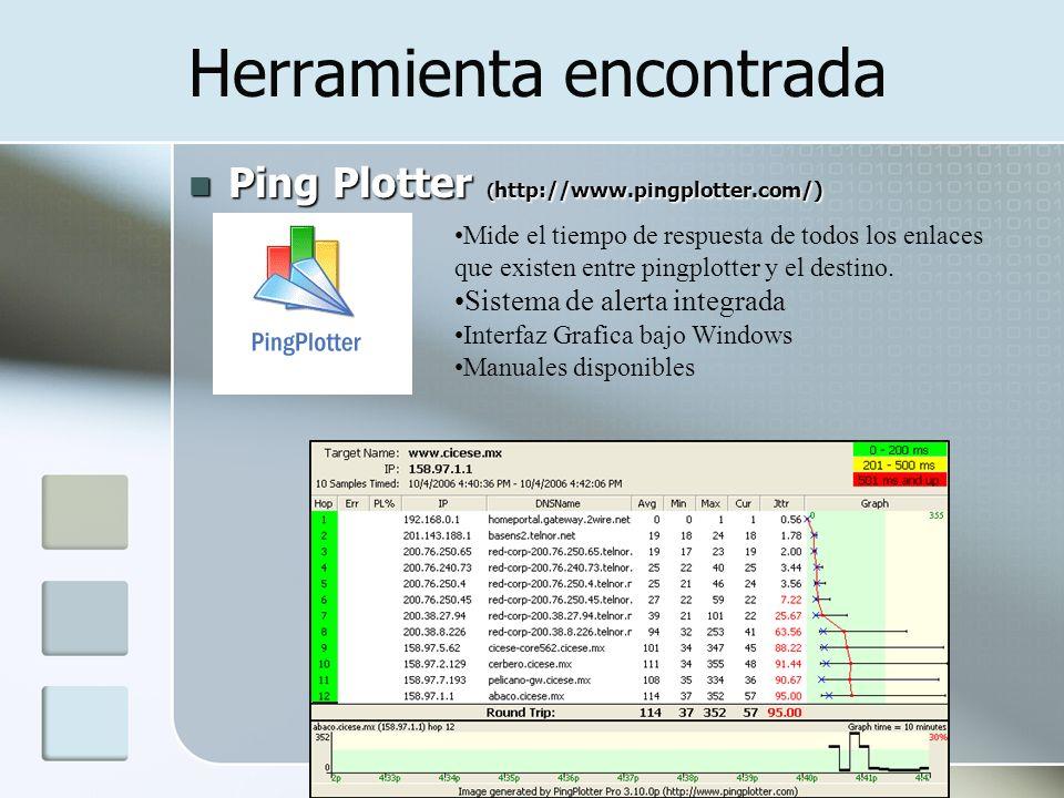 Herramienta encontrada Ping Plotter ( http://www.pingplotter.com/) Ping Plotter ( http://www.pingplotter.com/) Mide el tiempo de respuesta de todos lo
