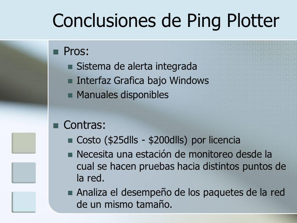Conclusiones de Ping Plotter Pros: Sistema de alerta integrada Interfaz Grafica bajo Windows Manuales disponibles Contras: Costo ($25dlls - $200dlls)