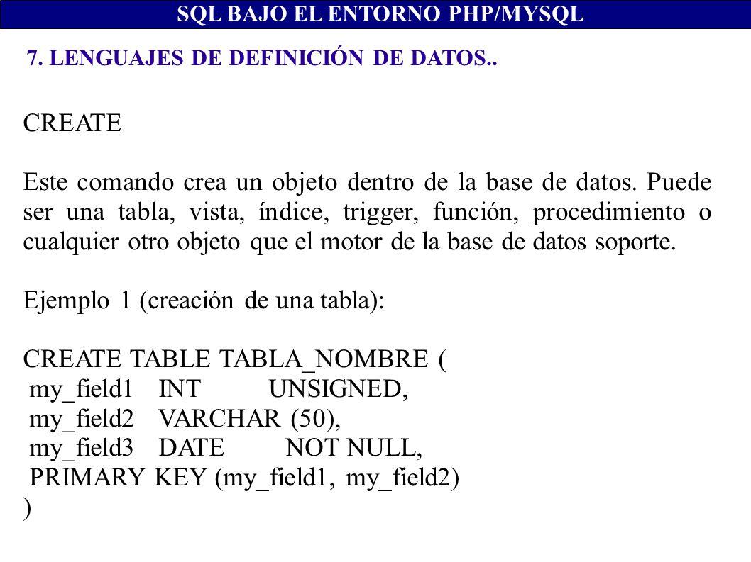 7. LENGUAJES DE DEFINICIÓN DE DATOS.. SQL BAJO EL ENTORNO PHP/MYSQL CREATE Este comando crea un objeto dentro de la base de datos. Puede ser una tabla