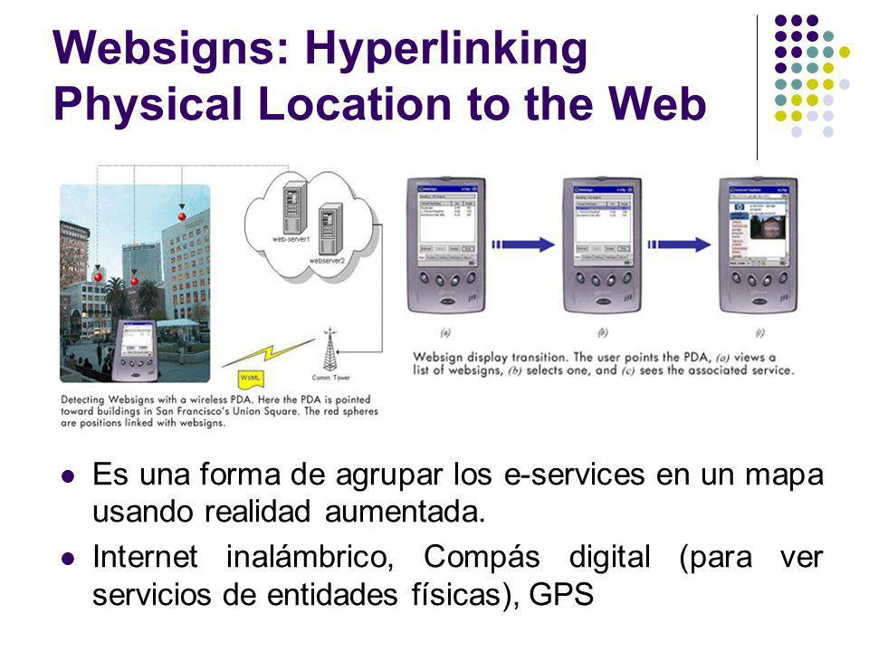 Websigns: Hyperlinking Physical Location to the Web Es una forma de agrupar los e-services en un mapa usando realidad aumentada. Internet inalámbrico,