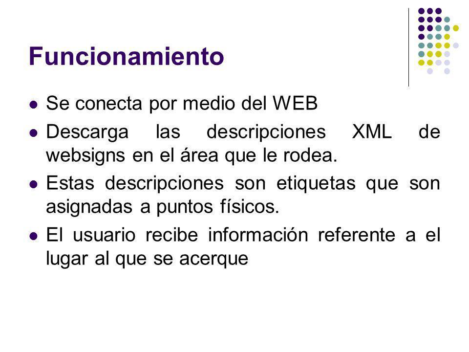 Funcionamiento Se conecta por medio del WEB Descarga las descripciones XML de websigns en el área que le rodea. Estas descripciones son etiquetas que