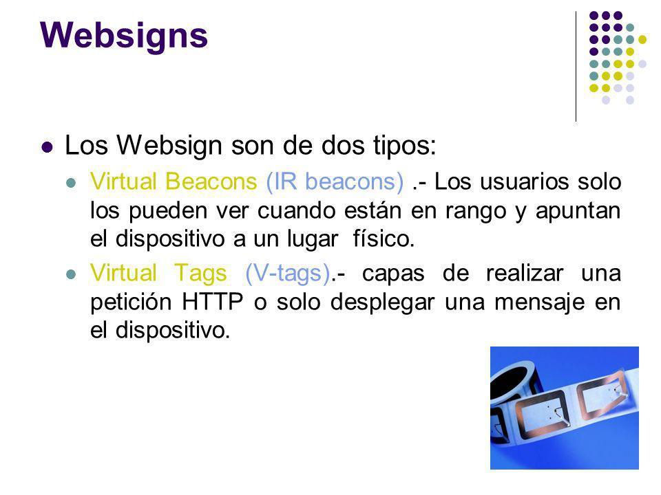 Los Websign son de dos tipos: Virtual Beacons (IR beacons).- Los usuarios solo los pueden ver cuando están en rango y apuntan el dispositivo a un luga