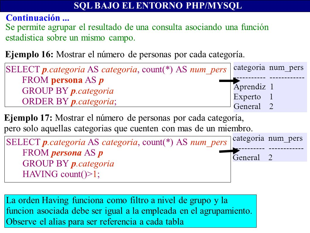 SELECT p.categoria AS categoria, count(*) AS num_pers FROM persona AS p GROUP BY p.categoria ORDER BY p.categoria; SELECT p.categoria AS categoria, count(*) AS num_pers FROM persona AS p GROUP BY p.categoria HAVING count()>1; Continuación...