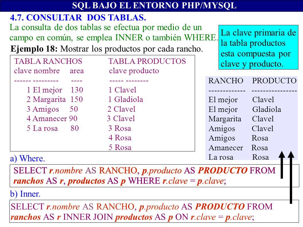 4.7.CONSULTAR DOS TABLAS.