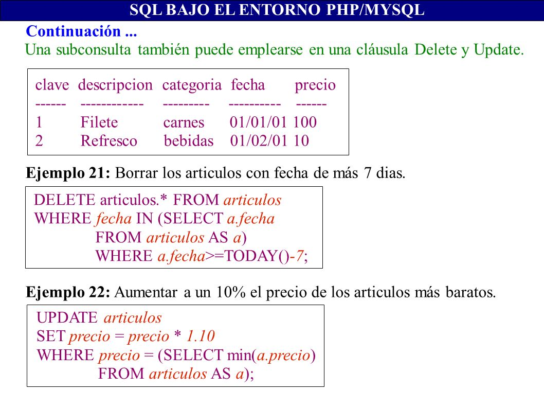clave descripcion categoria fecha precio ------ ------------ --------- ---------- ------ 1 Filete carnes 01/01/01 100 2 Refresco bebidas 01/02/01 10 SQL BAJO EL ENTORNO PHP/MYSQL DELETE articulos.* FROM articulos WHERE fecha IN (SELECT a.fecha FROM articulos AS a) WHERE a.fecha>=TODAY()-7; UPDATE articulos SET precio = precio * 1.10 WHERE precio = (SELECT min(a.precio) FROM articulos AS a); Una subconsulta también puede emplearse en una cláusula Delete y Update.