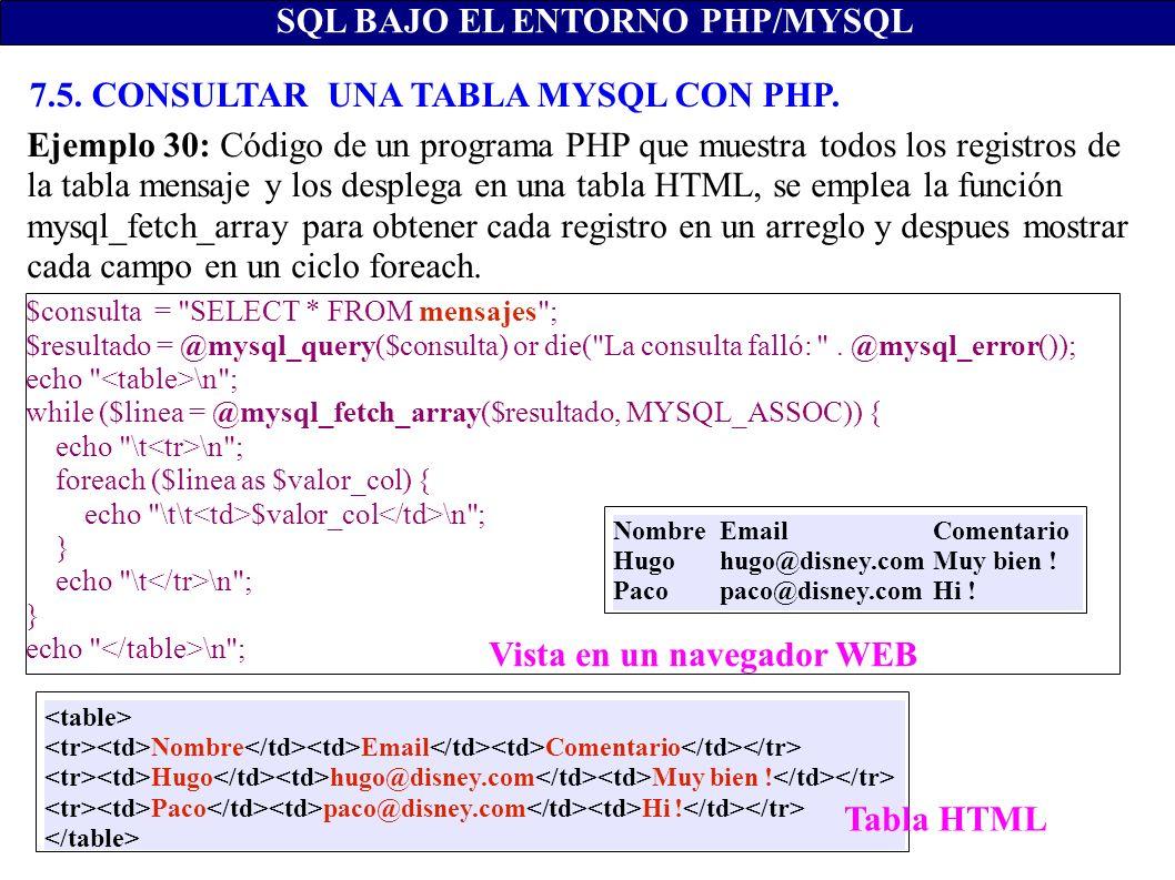 SQL BAJO EL ENTORNO PHP/MYSQL $consulta =