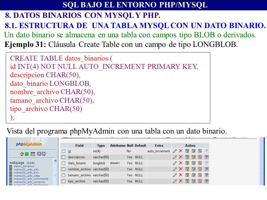 8. DATOS BINARIOS CON MYSQL Y PHP. SQL BAJO EL ENTORNO PHP/MYSQL 8.1. ESTRUCTURA DE UNA TABLA MYSQL CON UN DATO BINARIO. CREATE TABLE datos_binarios (