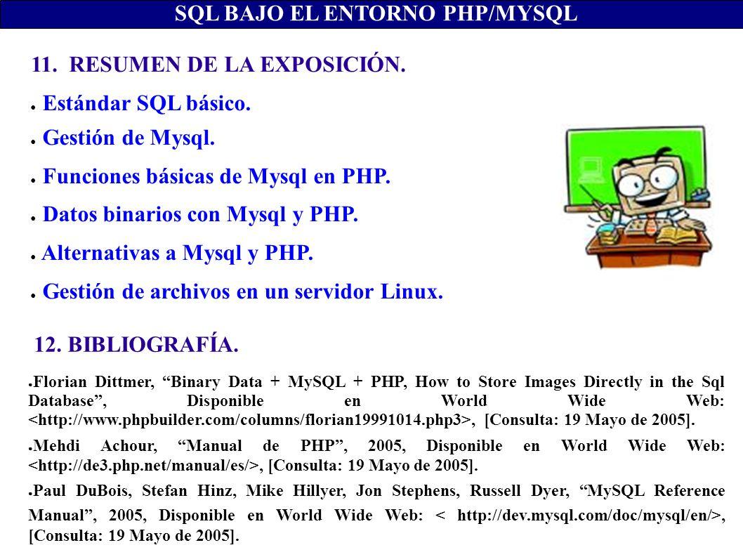 11. RESUMEN DE LA EXPOSICIÓN. SQL BAJO EL ENTORNO PHP/MYSQL Estándar SQL básico. Gestión de Mysql. Funciones básicas de Mysql en PHP. Datos binarios c