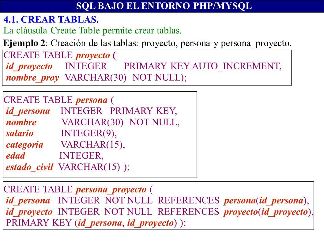 6.GESTIONANDO MYSQL EN LINUX. SQL BAJO EL ENTORNO PHP/MYSQL c) Línea de comandos MYSQL.