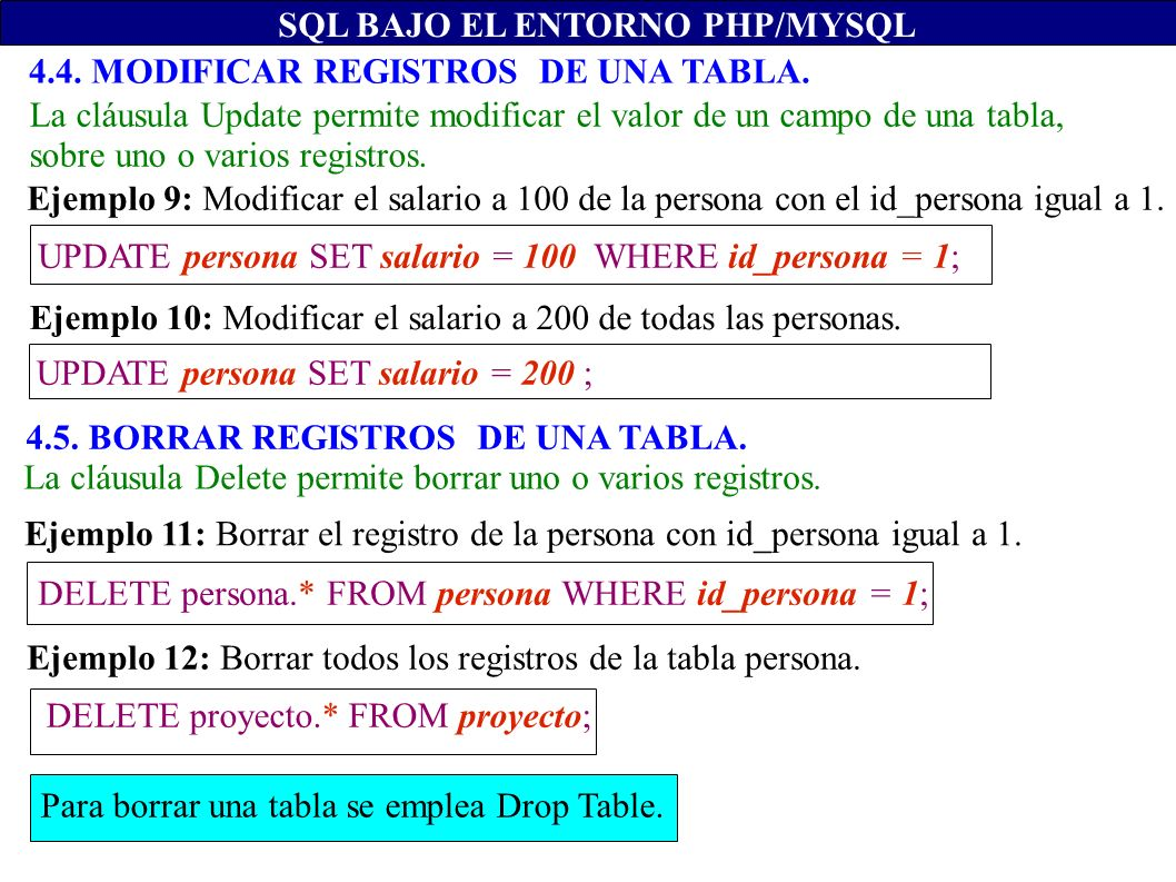 4.4. MODIFICAR REGISTROS DE UNA TABLA. UPDATE persona SET salario = 100 WHERE id_persona = 1; DELETE persona.* FROM persona WHERE id_persona = 1; SQL