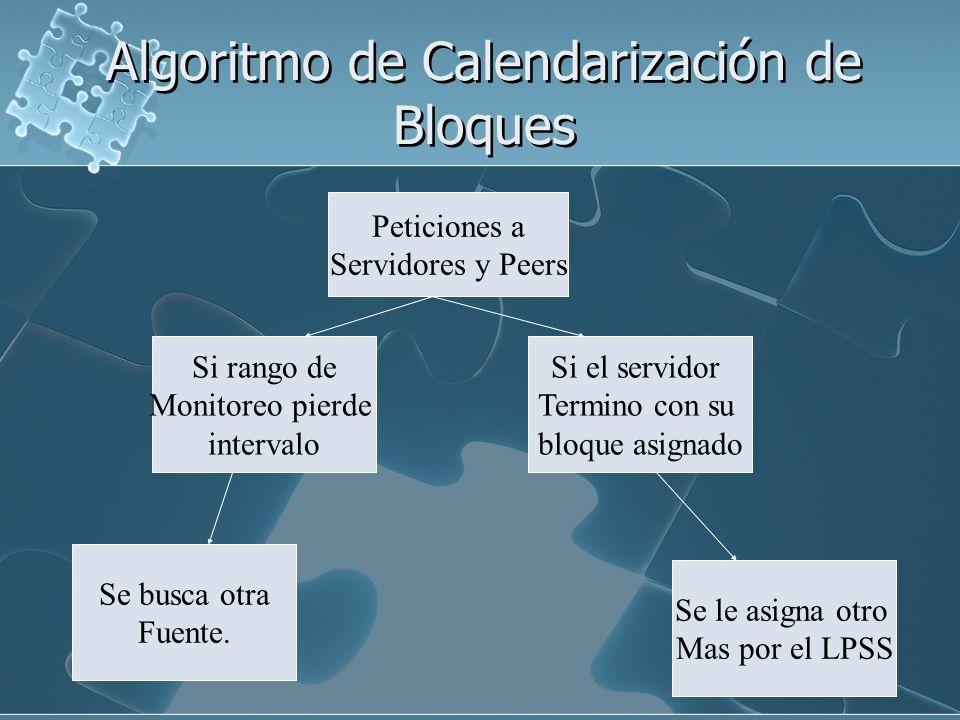 Algoritmo de Calendarización de Bloques Peticiones a Servidores y Peers Si rango de Monitoreo pierde intervalo Si el servidor Termino con su bloque as