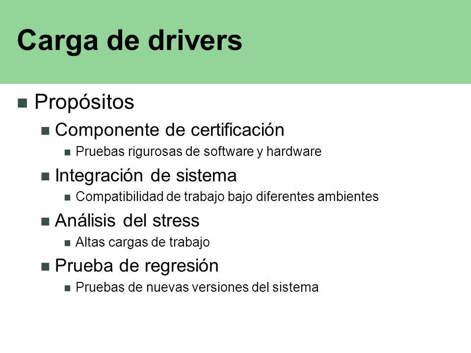 Carga de drivers Propósitos Componente de certificación Pruebas rigurosas de software y hardware Integración de sistema Compatibilidad de trabajo bajo