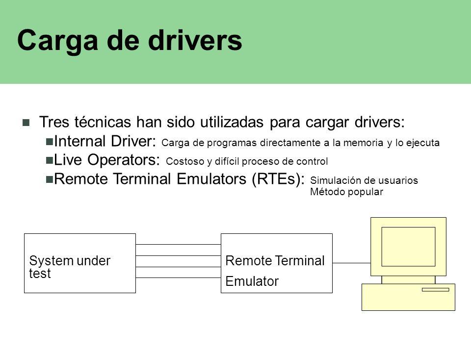 Carga de drivers System under test Remote Terminal Emulator Tres técnicas han sido utilizadas para cargar drivers: Internal Driver: Carga de programas