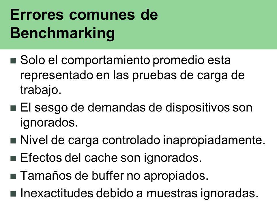 Errores comunes de Benchmarking Solo el comportamiento promedio esta representado en las pruebas de carga de trabajo. El sesgo de demandas de disposit