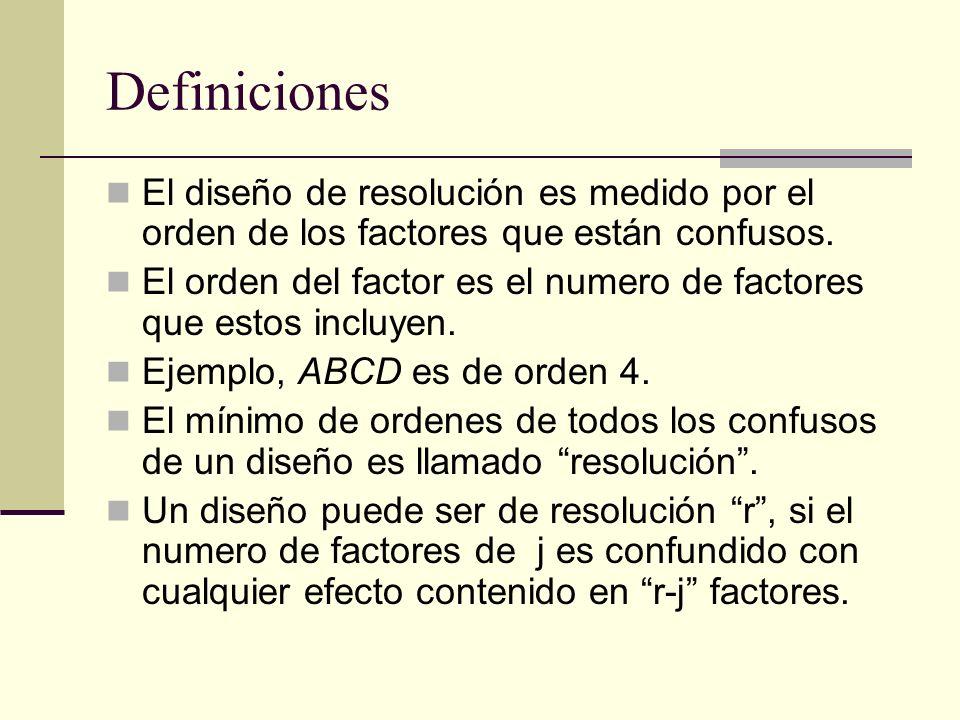 Definiciones El diseño de resolución es medido por el orden de los factores que están confusos. El orden del factor es el numero de factores que estos