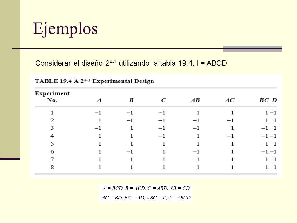 Ejemplos Considerar el diseño 2 4-1 utilizando la tabla 19.4. I = ABCD