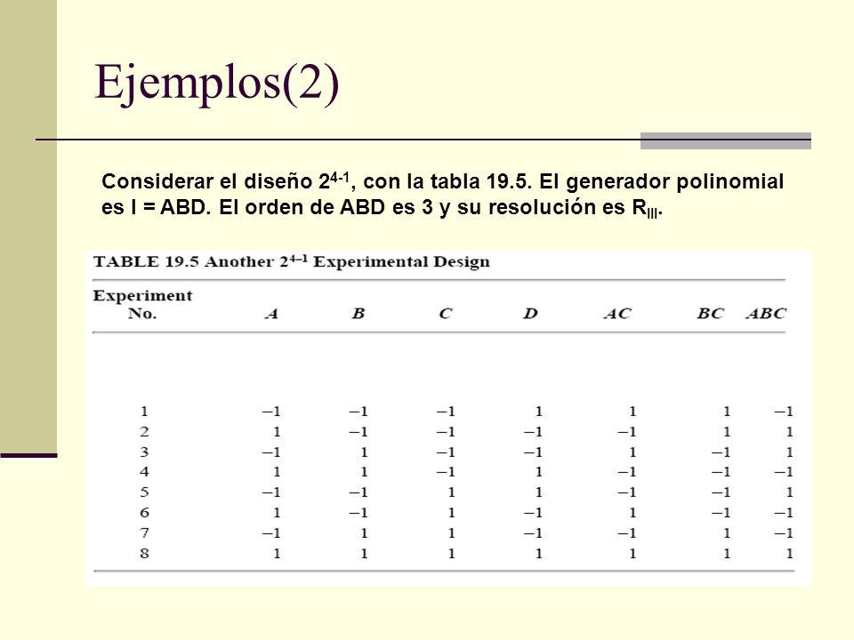 Ejemplos(2) Considerar el diseño 2 4-1, con la tabla 19.5. El generador polinomial es I = ABD. El orden de ABD es 3 y su resolución es R III.