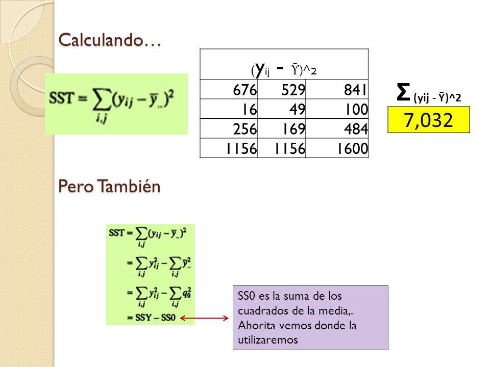 Calculando… ( y ij - )^2 676529841 1649100 256169484 1156 1600 Σ (yij - )^2 7,032 Pero También SS0 es la suma de los cuadrados de la media,.