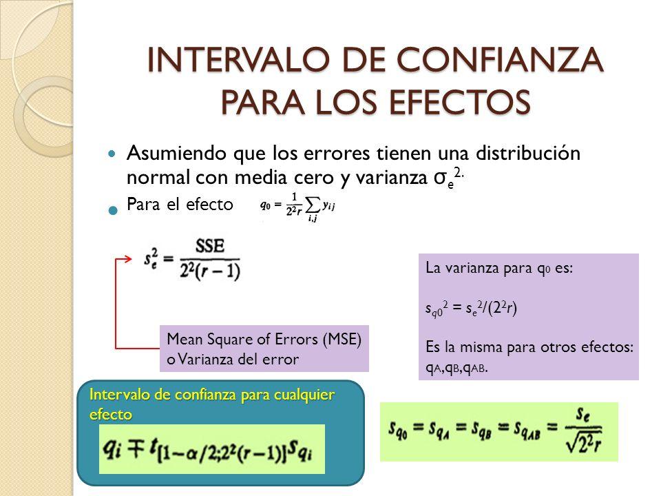 INTERVALO DE CONFIANZA PARA LOS EFECTOS Asumiendo que los errores tienen una distribución normal con media cero y varianza σ e 2.