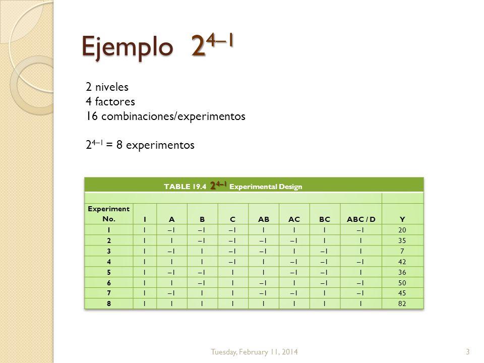 Ejemplo 2 4–1 Tuesday, February 11, 20143 2 niveles 4 factores 16 combinaciones/experimentos 2 4–1 = 8 experimentos