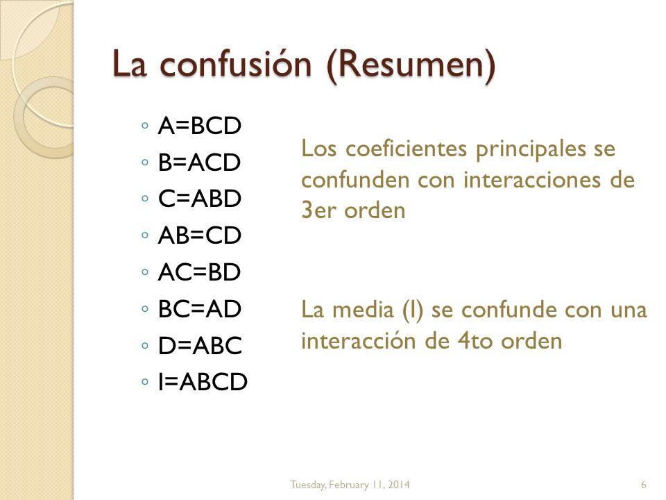 La confusión (Resumen) A=BCD B=ACD C=ABD AB=CD AC=BD BC=AD D=ABC I=ABCD Tuesday, February 11, 20146 La media (I) se confunde con una interacción de 4t