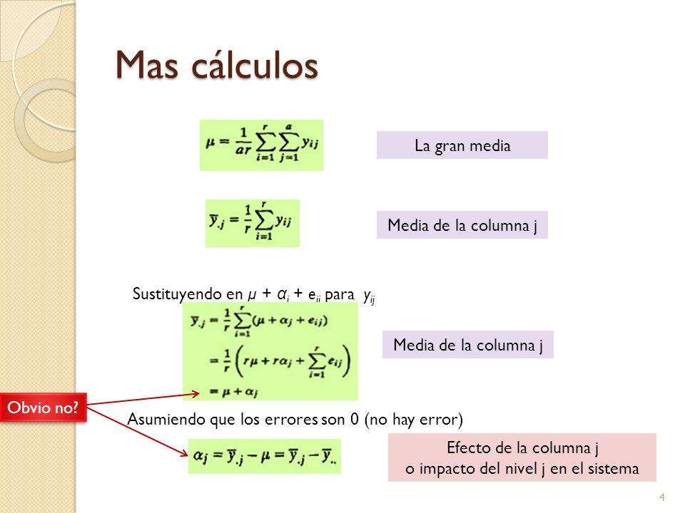 Mas cálculos 4 La gran media Media de la columna j Sustituyendo en µ + α j + e ij para y ij Media de la columna j Asumiendo que los errores son 0 (no hay error) Efecto de la columna j o impacto del nivel j en el sistema Obvio no