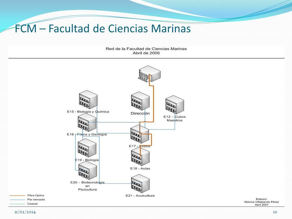 FCM – Facultad de Ciencias Marinas 11/02/201410