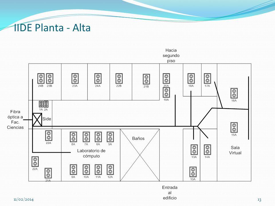 IIDE Planta - Alta 11/02/201413