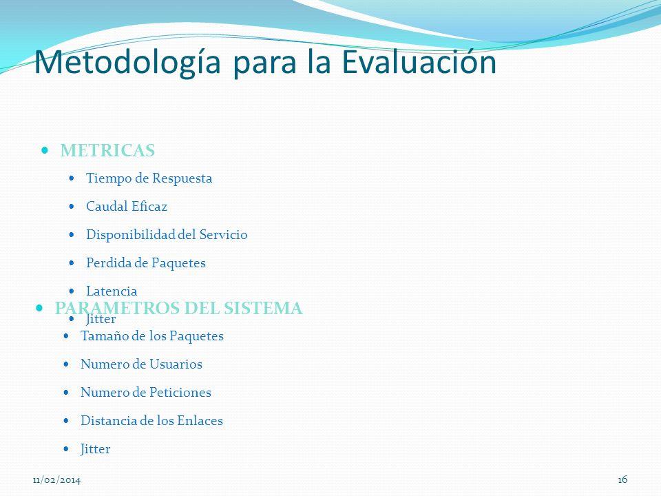 Metodología para la Evaluación METRICAS Tiempo de Respuesta Caudal Eficaz Disponibilidad del Servicio Perdida de Paquetes Latencia Jitter 11/02/201416